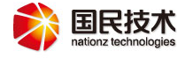 nationz technologies