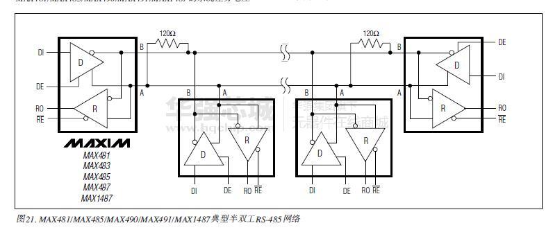 max485应用电路_【MAX485ECSA+中文资料】_MAX485ECSA+pdf_MAX485ECSA+应用电路_MAX485ECSA+引脚 ...