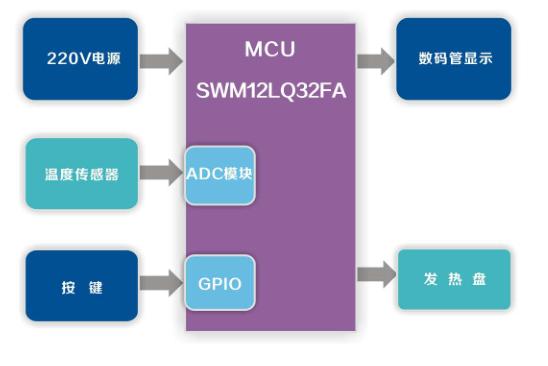 系统方框图.png